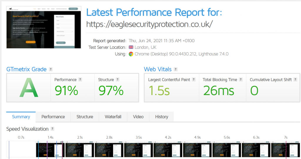 website gtmetrix score